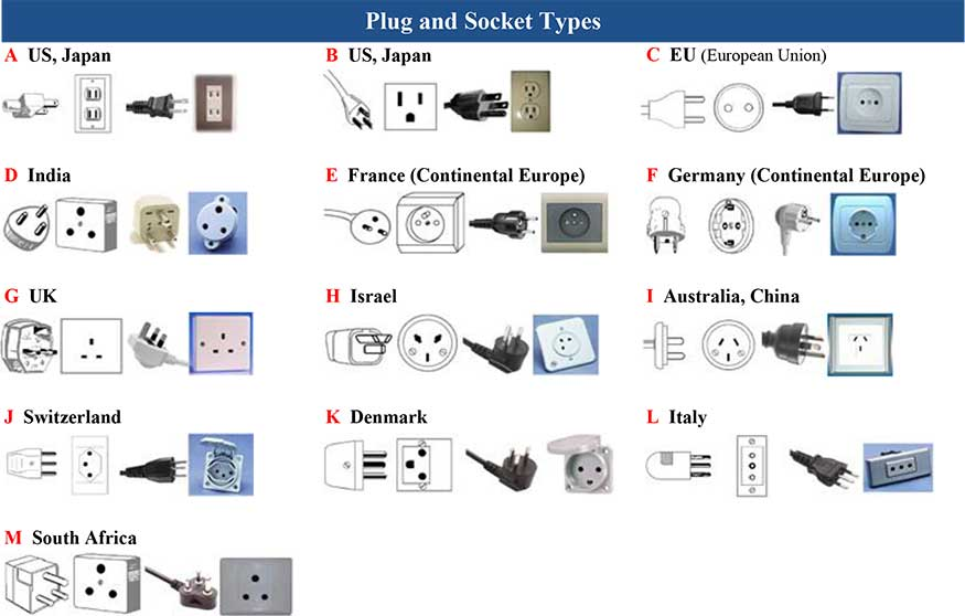 electrical plug types by country with Plug Adapter Country Chart on File A close shot of wind turbines wind farm likewise 5 Types Philippine Socket Outlets further Electricity And Outlets additionally Plug Adapter Country Chart besides Fridays Five Favorite Things Traveling With An Electrician.