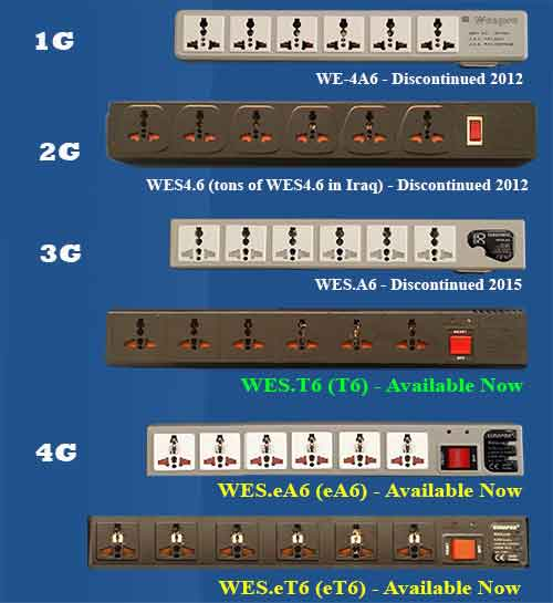 Universal_Power_Strip_History_w500