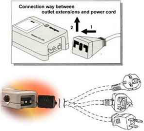 wsr-connection
