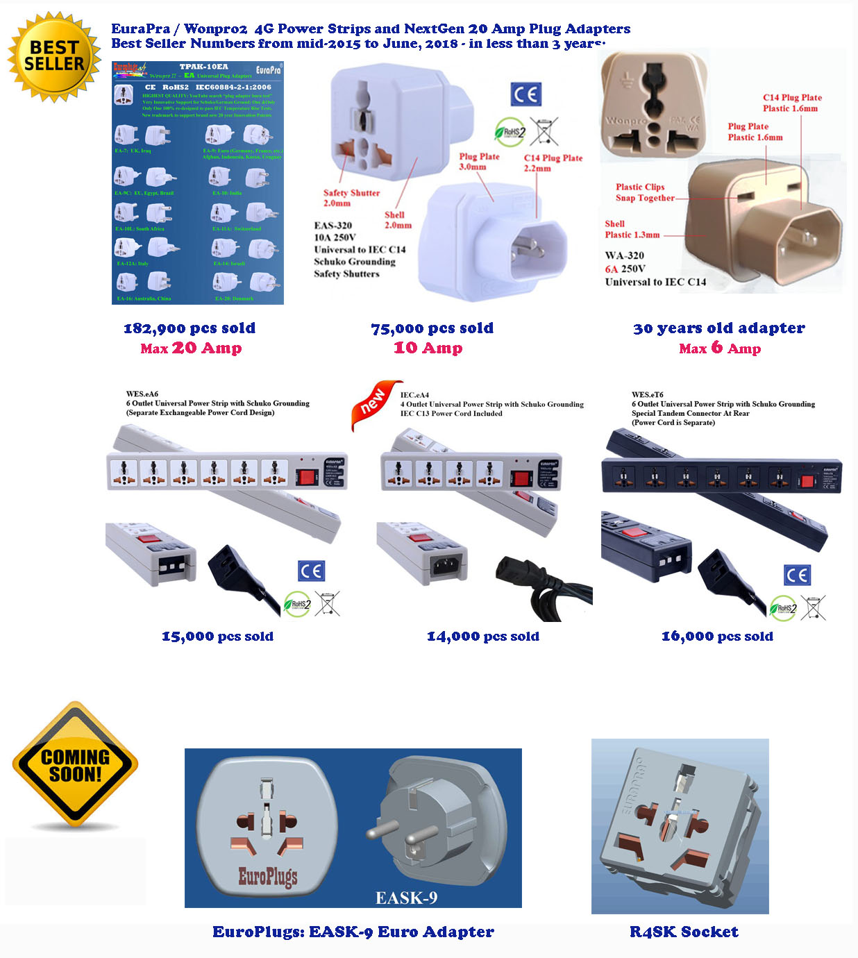 Plug Adapter Shop Adapters Europlugs Truamp Country Chart 16 Amp Wiring Diagram Uk Safety Shutters
