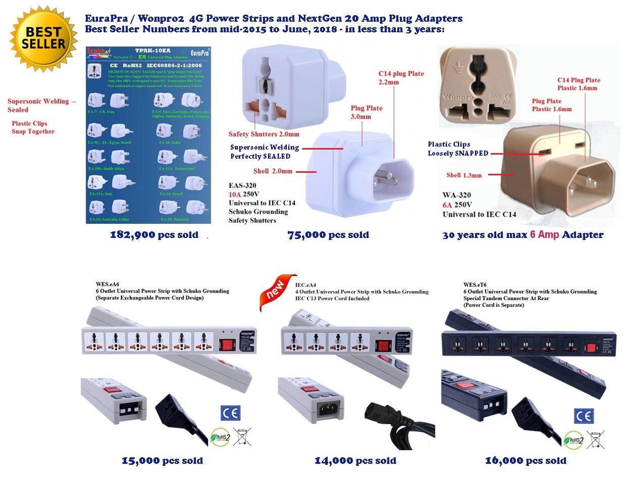 220V Power Strip, Plug Adapter, Shop 220 Volt European Adapter ...